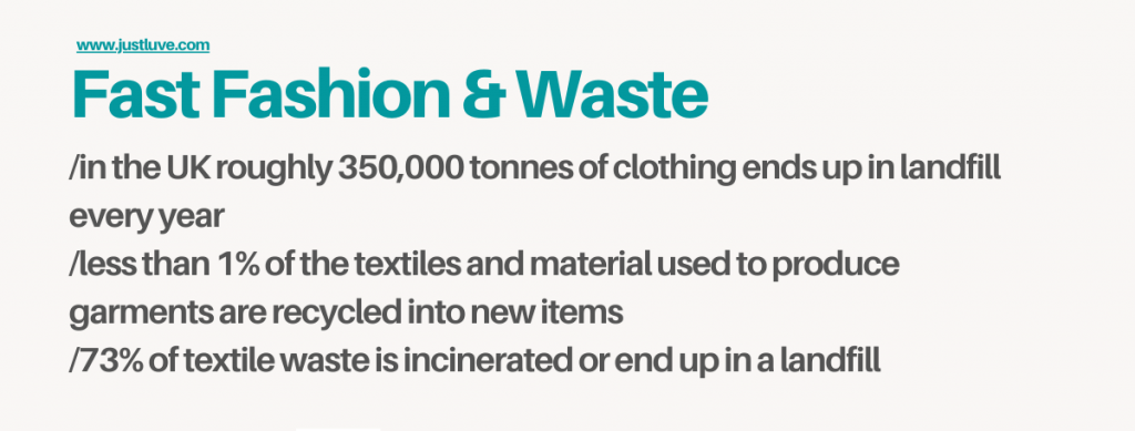 Fast Fashion Facts Waste