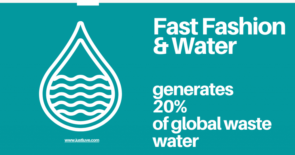 Fast-Fashion-Facts-Water